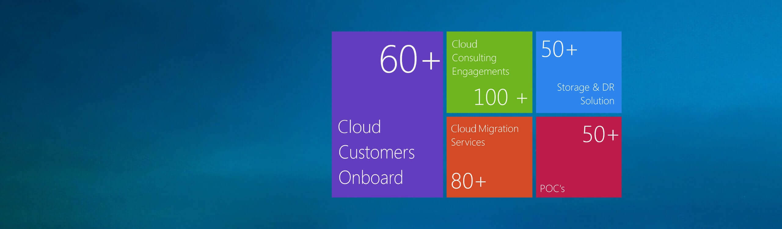 Competencies on Cloud